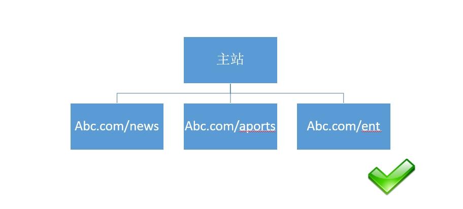 成都网站SEO优化.jpg