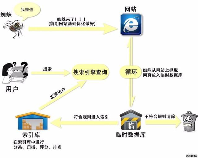 成都网络推广.JPG